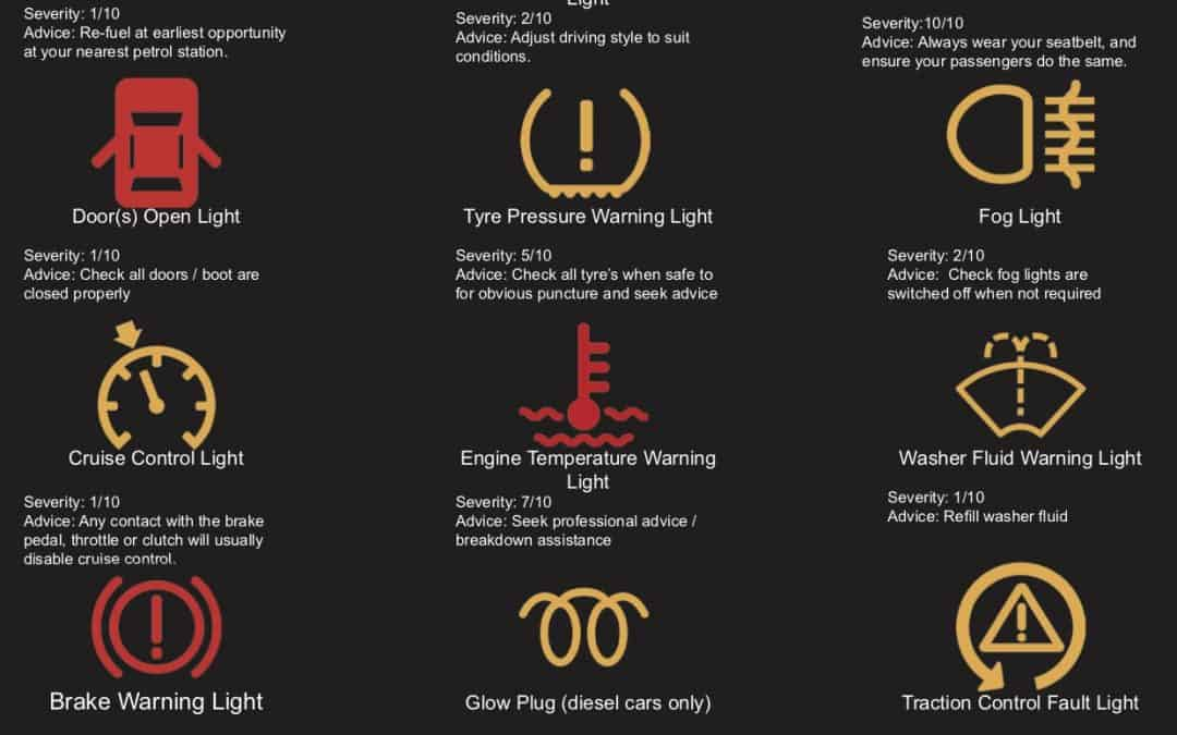 How to decode your dashboard lights?